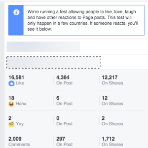 facebook reactions, facebook emojis, facebook insights emojis